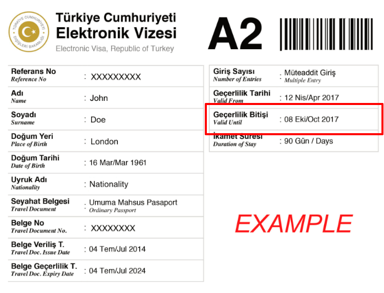 Example e-visa Turkey